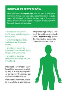 Solidarnie dla transplantacji - str 3broszury nt leczenia przeszczepami