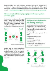 Przeszczep nerki - str 3 ulotki nt leczenia przeszczepami
