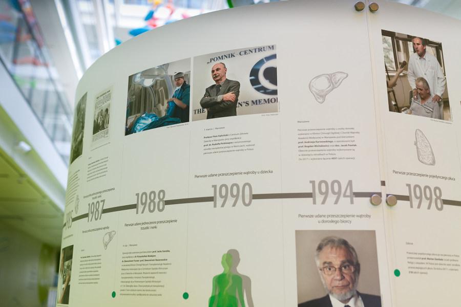 historia osiągnięć polskiej medycyny transplantacyjnej przeszczep Solidarnie dla transplantacji